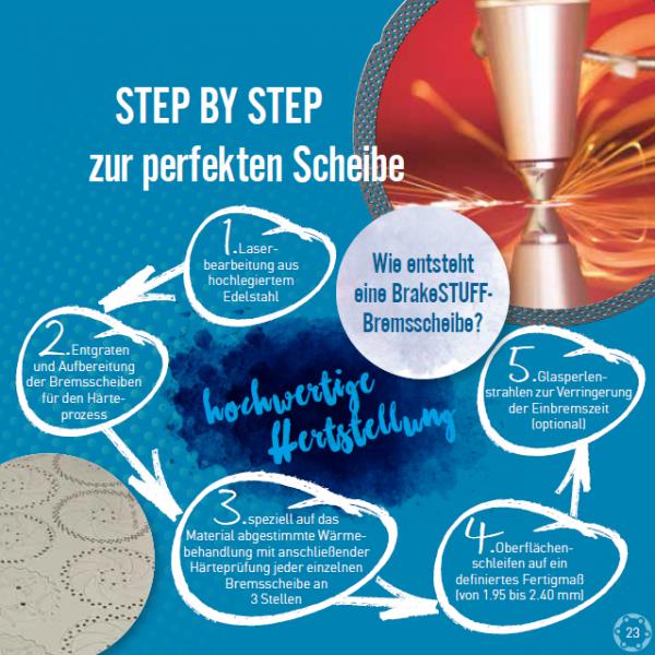 Step-by-Step-zur-Bremsscheibe